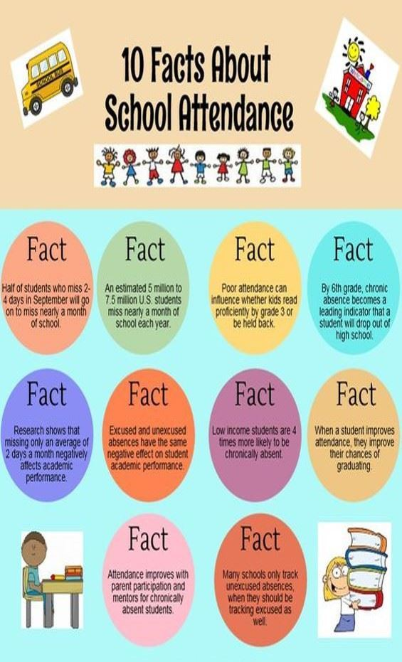 facts about school attendance