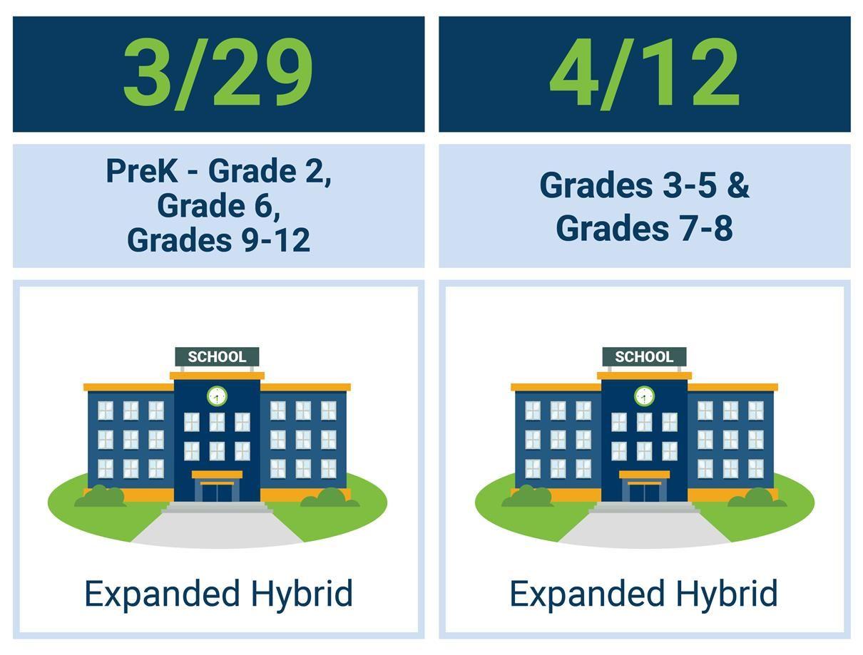 timeline dates for student return