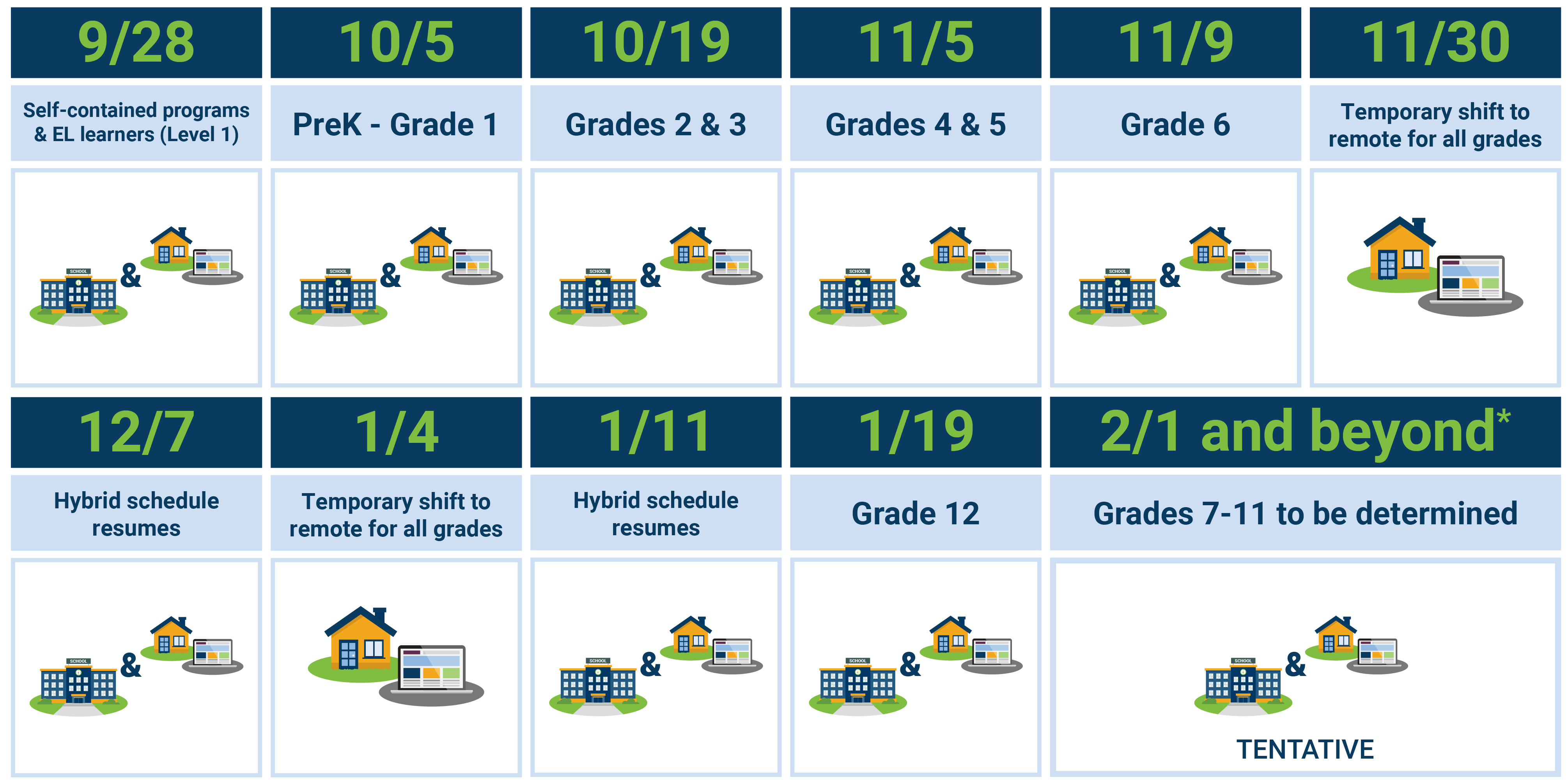 gradual return to school timeline for students